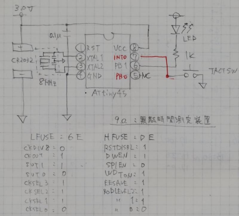 f:id:kamimura_industries:20141122234544j:image:w640
