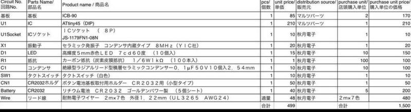 f:id:kamimura_industries:20141122235239j:image:w640