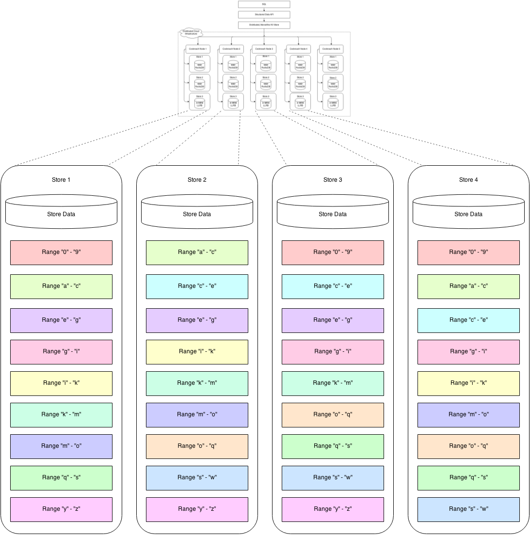 f:id:kaminashi-developer:20210224230124p:plain