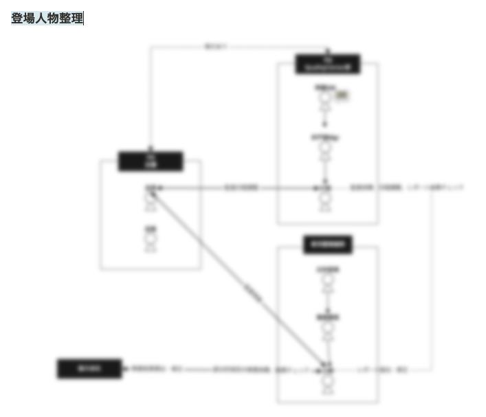 f:id:kaminashi-developer:20210704135752p:plain