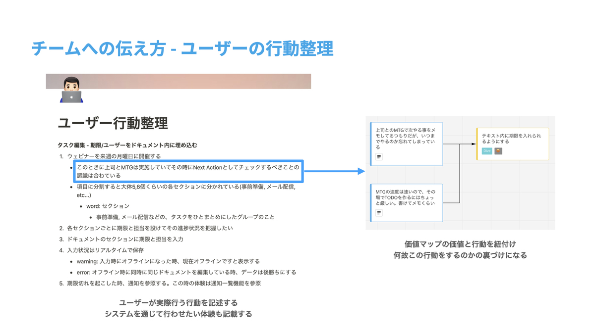 f:id:kaminashi-developer:20210704152508j:plain