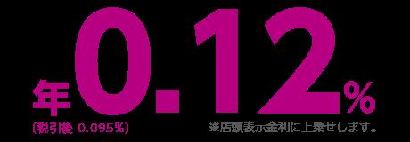 f:id:kaminashiko:20170614202632p:plain