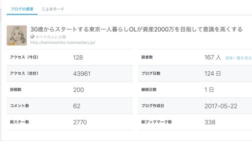 f:id:kaminashiko:20180211111514p:plain