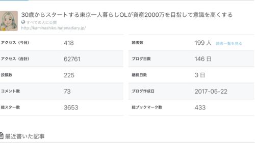 f:id:kaminashiko:20180501234902p:plain