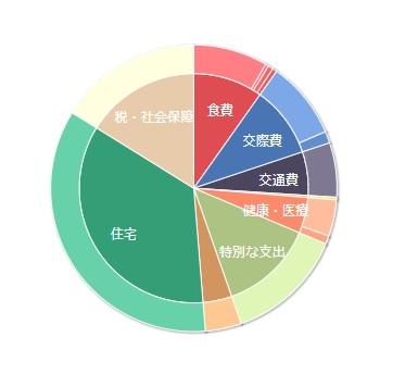 f:id:kaminashiko:20190227214450j:plain