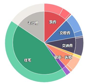 f:id:kaminashiko:20200211210057j:plain