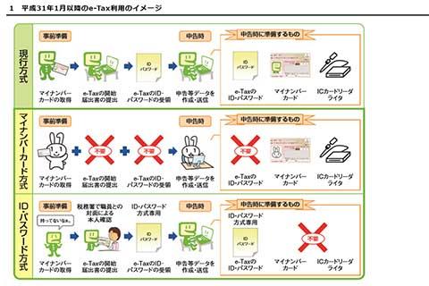 f:id:kaminoinoti:20190902144403p:plain