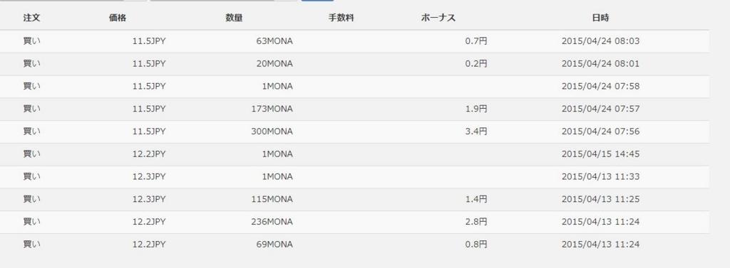 f:id:kaminuma:20171030135956j:plain