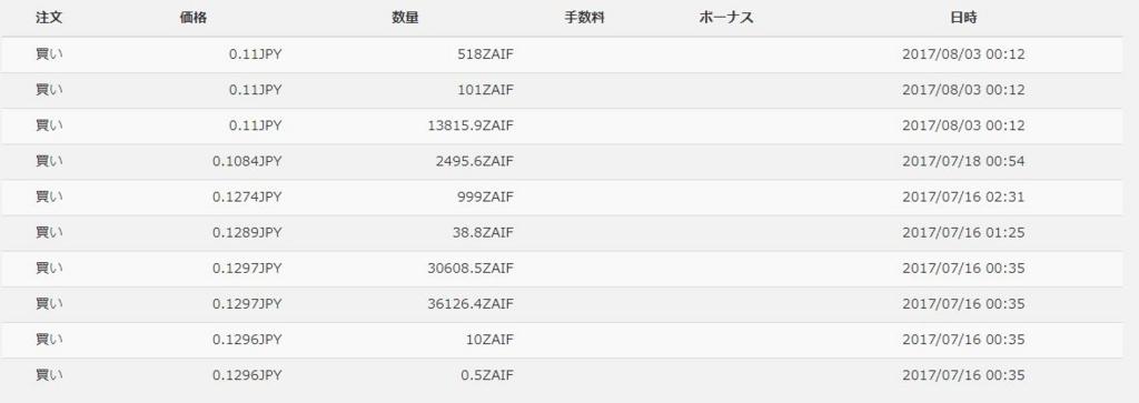 f:id:kaminuma:20171030140338j:plain