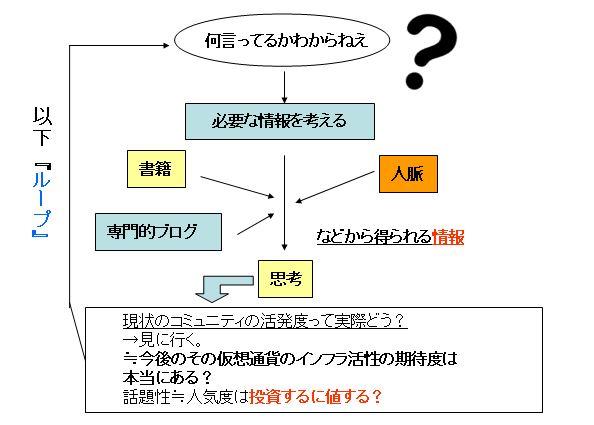 f:id:kaminuma:20171108014305j:plain