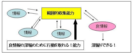 f:id:kaminuma:20171109014340j:plain