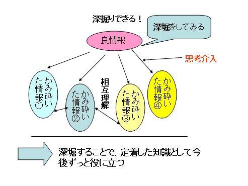 f:id:kaminuma:20171109020618j:plain