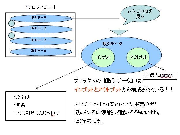 f:id:kaminuma:20171110160301j:plain