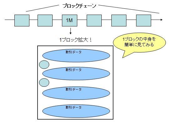 f:id:kaminuma:20171110160321j:plain
