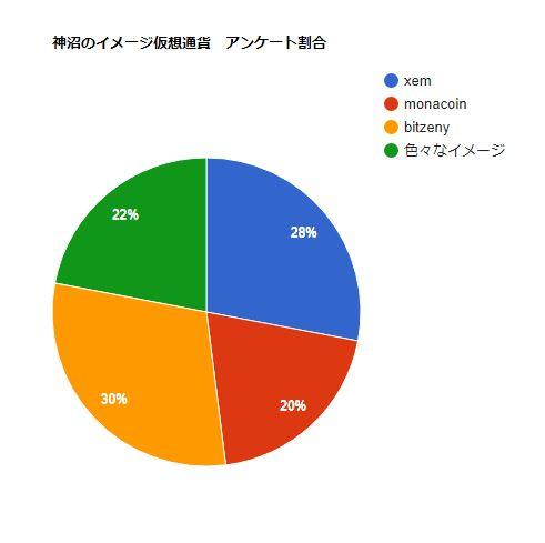 f:id:kaminuma:20171216134640j:plain