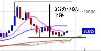 f:id:kaminuma:20180422005016j:plain