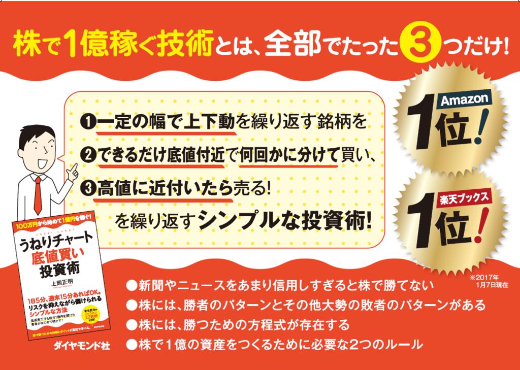 f:id:kamioka5069:20170110013151p:plain