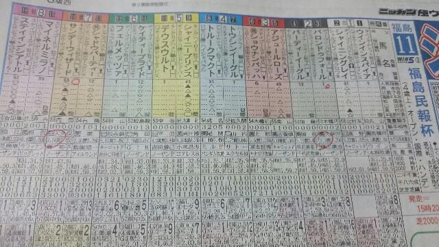 f:id:kamisama2023:20170416071502j:image