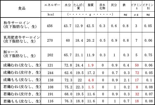 f:id:kamisamachang:20201108071041j:plain