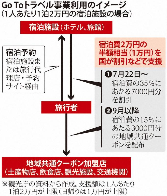 f:id:kamisamachang:20201111080214j:plain