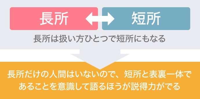f:id:kamisamachang:20210306053706j:plain