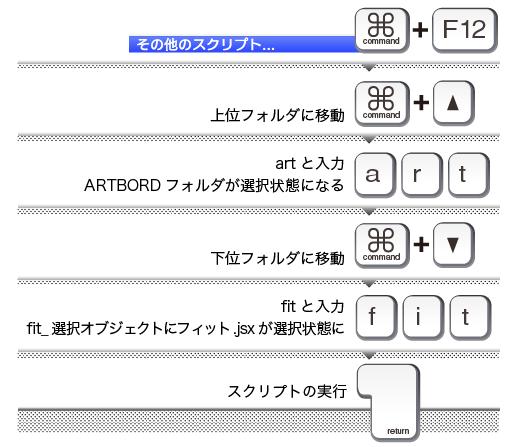 f:id:kamiseto:20121015234025p:image