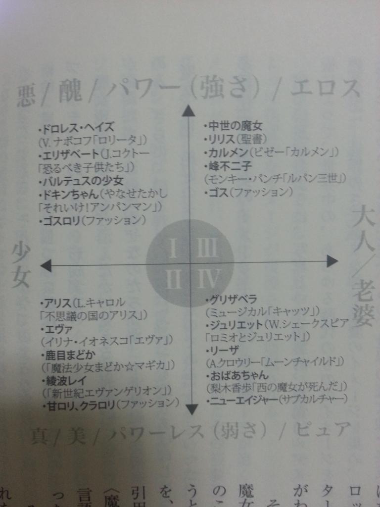 f:id:kamisino:20160702014008j:plain