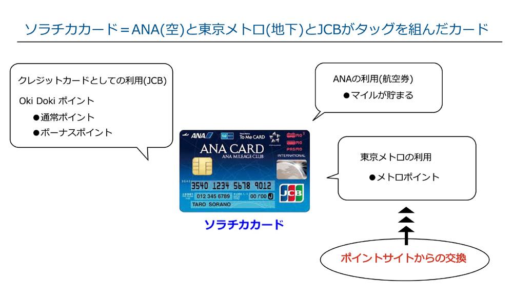 f:id:kamitsuremama:20170216222323j:plain