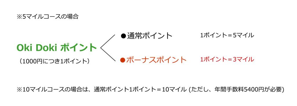 f:id:kamitsuremama:20170216230647j:plain