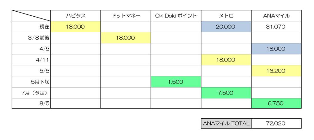 f:id:kamitsuremama:20170228163329j:plain
