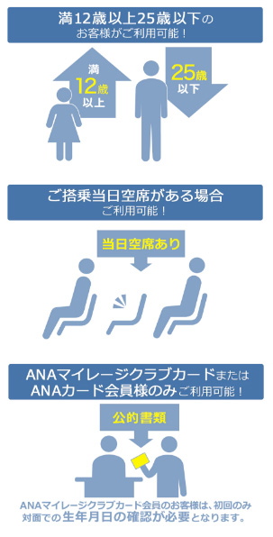 f:id:kamitsuremama:20170315152302j:plain