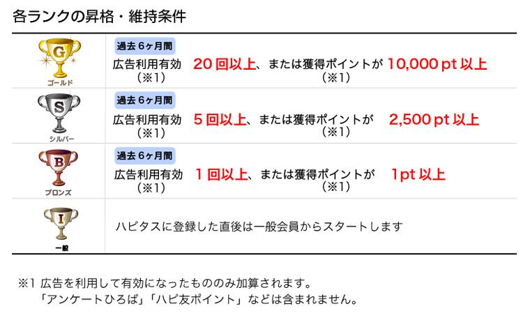 f:id:kamitsuremama:20170405162558j:plain