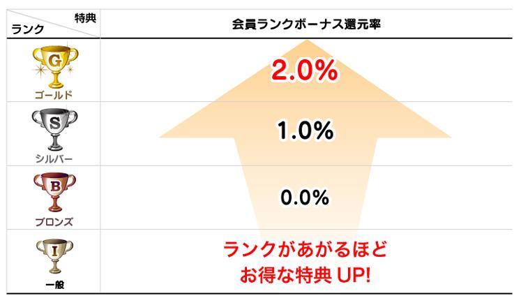 f:id:kamitsuremama:20170405162905j:plain