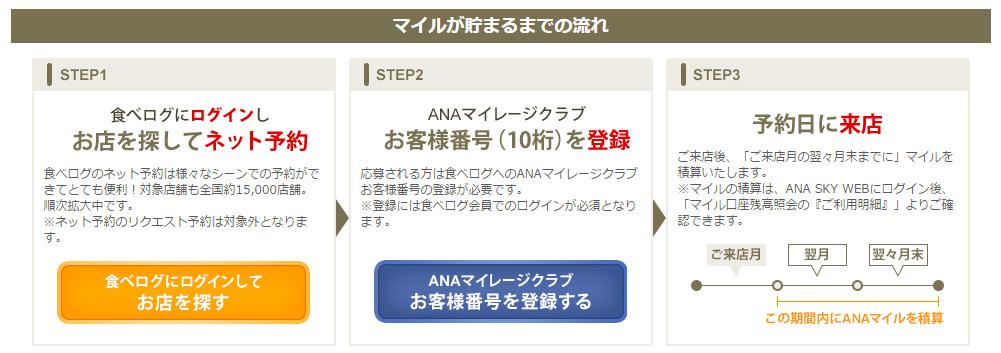 f:id:kamitsuremama:20170413121810j:plain