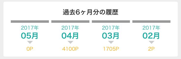 f:id:kamitsuremama:20170705164526j:plain