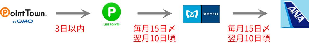 f:id:kamitsuremama:20190124180854j:plain