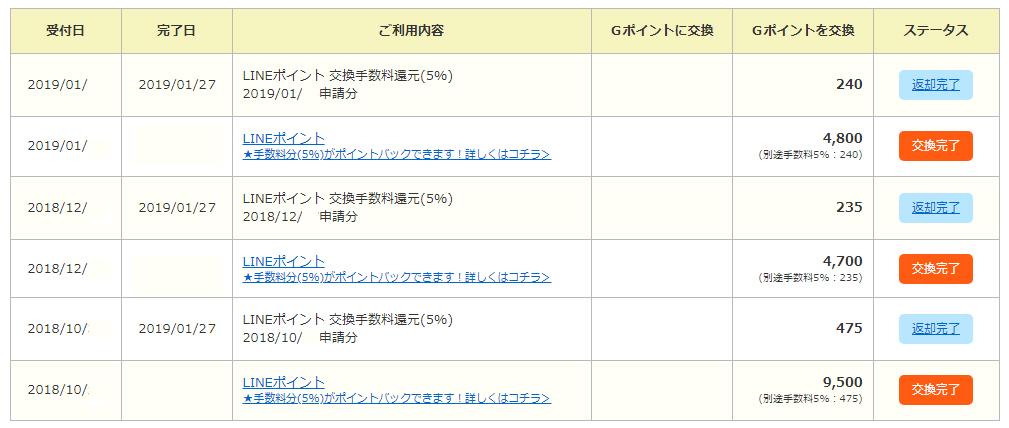 f:id:kamitsuremama:20190130163747j:plain