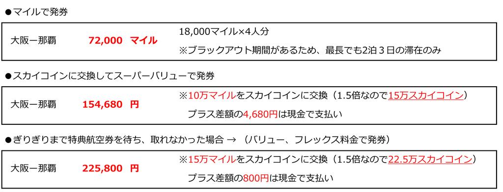 f:id:kamitsuremama:20190131204241j:plain
