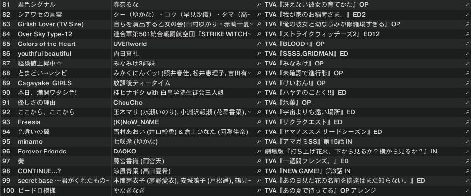 f:id:kamitsuru:20190130151134j:plain