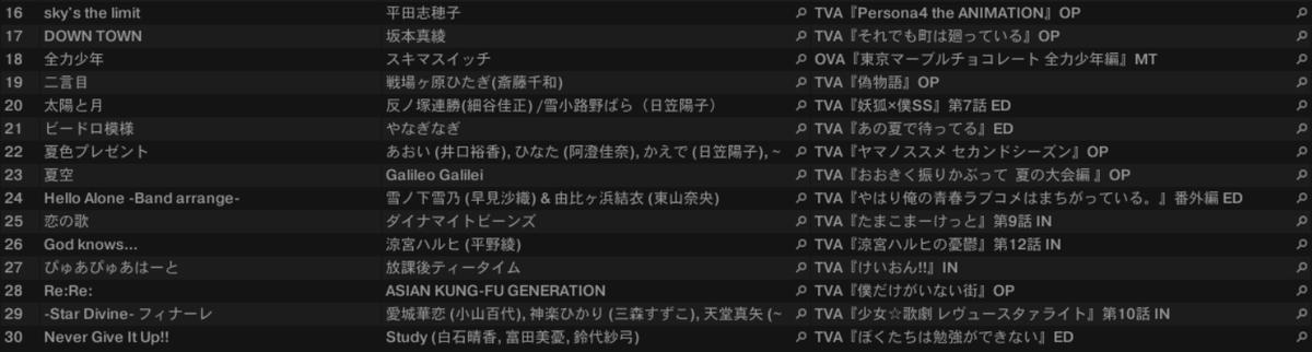 f:id:kamitsuru:20190722084202p:plain