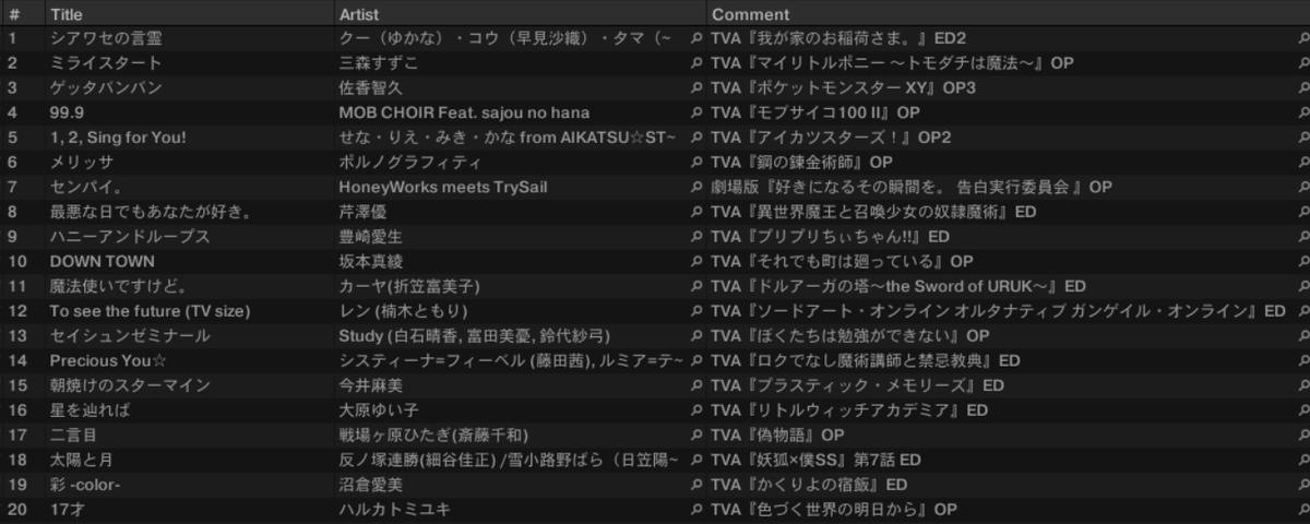 f:id:kamitsuru:20191030084430p:plain