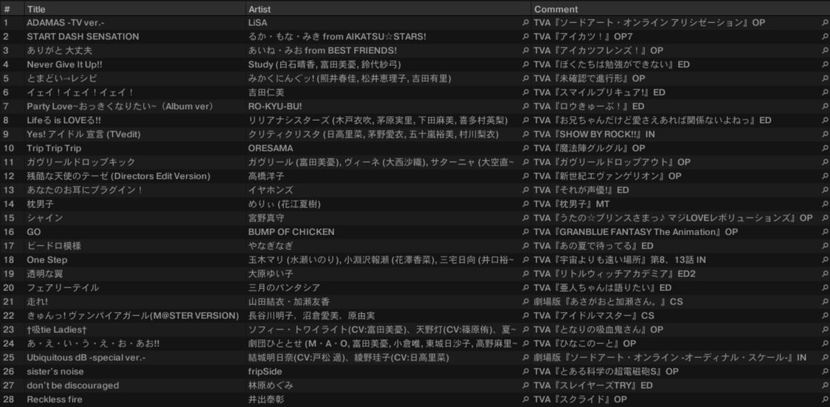 f:id:kamitsuru:20191104120300p:plain