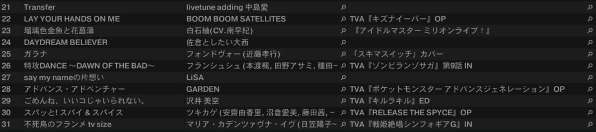f:id:kamitsuru:20200126205830p:plain