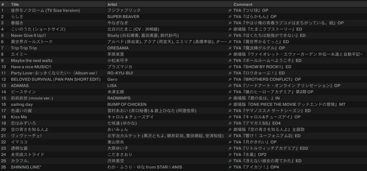 f:id:kamitsuru:20200217153400p:plain