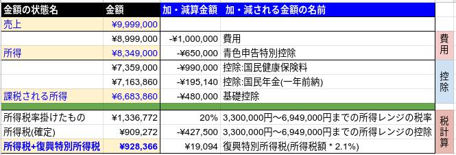 f:id:kamiumiusi:20210917033031p:plain