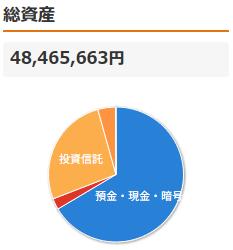f:id:kamiumiusi:20211013000957p:plain