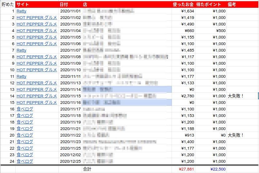 f:id:kamiumiusi:20211014035101p:plain