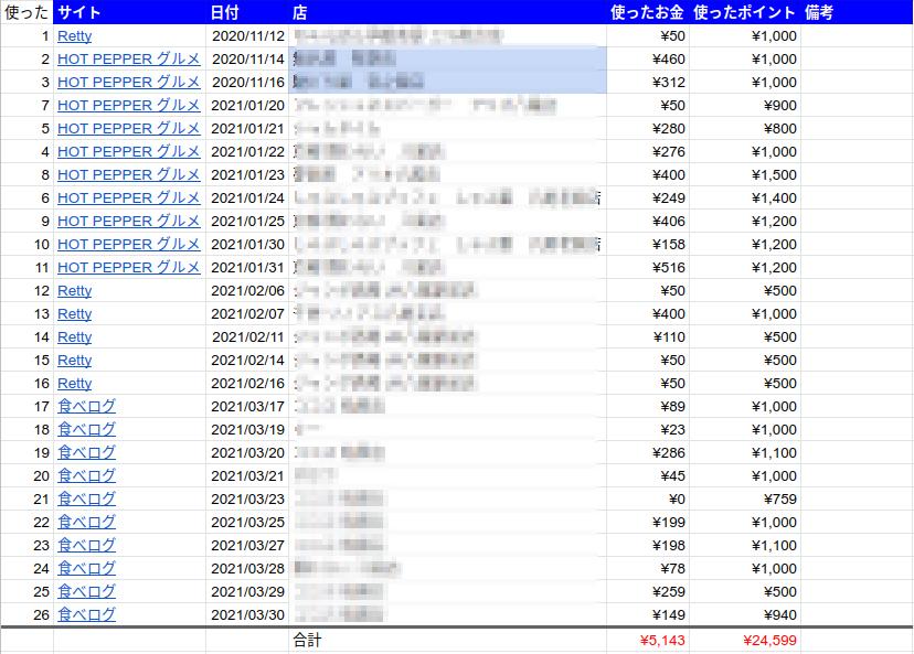 f:id:kamiumiusi:20211014042321p:plain