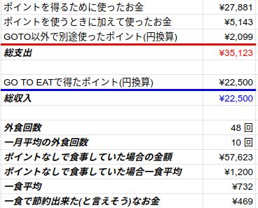 f:id:kamiumiusi:20211015011358p:plain