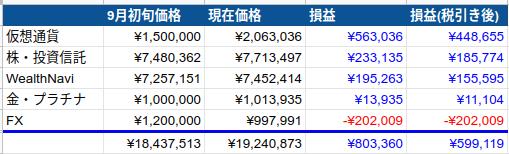 f:id:kamiumiusi:20211017002158p:plain